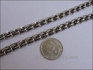 Bismarck chain price